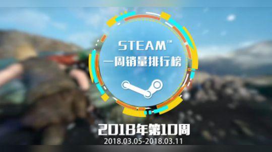 Steam新一期(2018.03.05-2018.03.11)销量排行榜出炉,本周有《战锤:末世鼠疫2》强势上榜,《绝地求生大逃杀》则毫无争议的再次霸榜第一,更多内容一起来看视频吧。