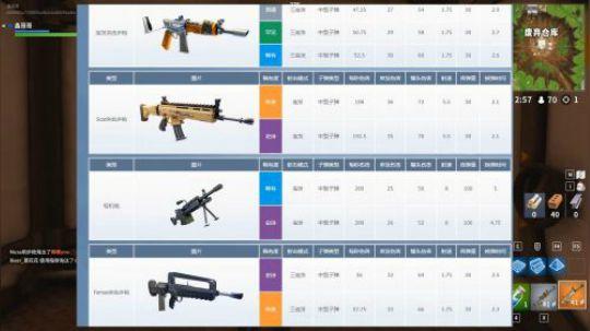 堡垒之夜 步枪各种品阶威力一览表,这下终于知道武器该怎么用了