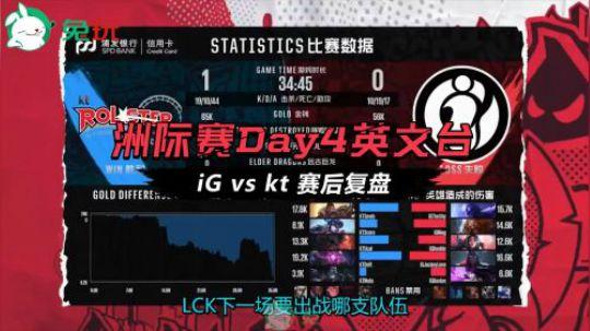 洲际赛决赛英文台复盘 iG vs kt:Rookie始于kt并延续了其传统